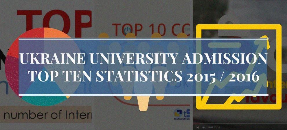 Ukraine University Admission Top 10 Statistics - 2015 / 2016 Admission Year